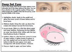 Small Deep Set Eyes Makeup Tips – Do's and Don'ts | Beauty tips ...