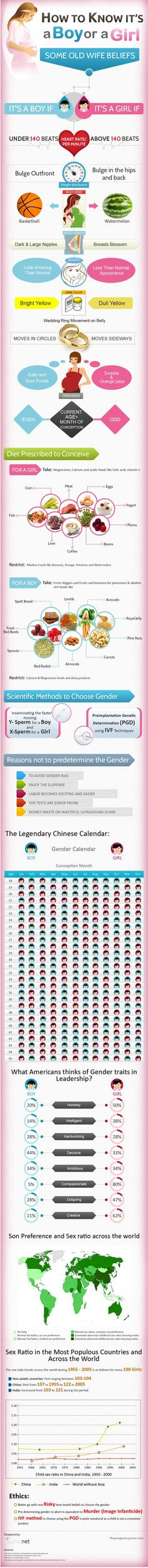 Here's a gender prediction infographic that will help you how to know if it's a boy or girl in your pregnant belly. Lots of old wives tales predictions.