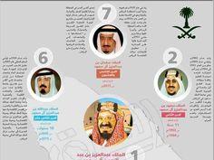 ملوك السعودية منذ بدايات المملكة انفوجرافيك انفوجرافيك عربي Flower Background Wallpaper Vector Background Pattern Aesthetic Iphone Wallpaper
