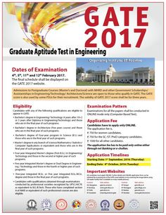 GATE 2017: Exam Dates And Schedule Released @ gate.iitr.ernet.in