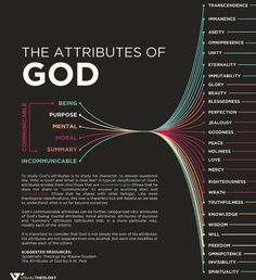 Attributes of God – Visual Theology Bible Study Notebook, Scripture Study, Attributes Of God, Reformed Theology, Names Of God, Bible Knowledge, Bible Lessons, Bible Scriptures, Trust God