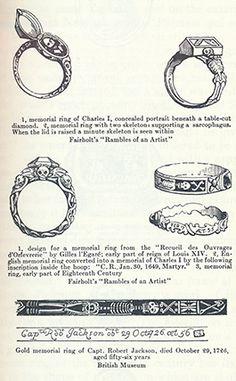 Memento Mori Rings