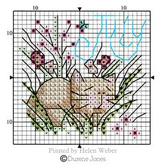 Cross Stitch Cards, Cross Stitch Animals, Cross Stitching, Cross Stitch Embroidery, Embroidery Patterns, Cross Stitch Patterns, Cat Calendar, Cross Stitch Kitchen, Beaded Cross