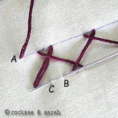 double herringbone stitch:fig 1
