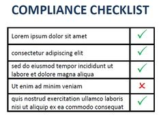 Compliance Testing