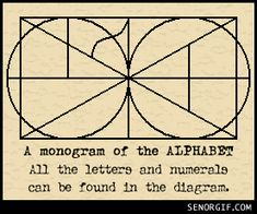 monogram of the alphabet - This picture makes up every book you have every read and ever will read.