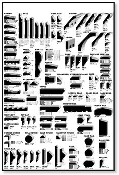 Millwork reference chart