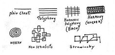 Stravinsky's view of the history of music.