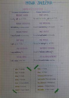 English Study, English Words, Learn English, Perfect English, School Study Tips, Eighth Grade, School Notes, Study Notes, English Vocabulary