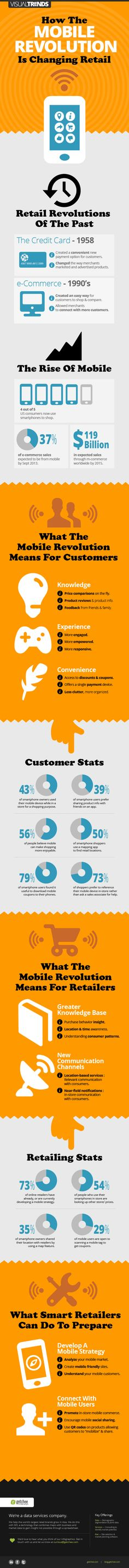 Mobile and retail go hand in hand. Some great stats to help retailers Infographic www.socialmediamamma.com