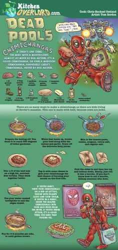 Kichen Overlord Illustrated Recipe Deadpool's Chimichangas