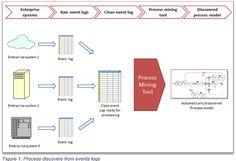 15_Process_Mining_Enterprise_System.png