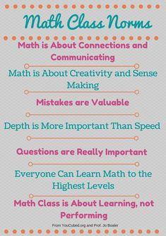 Math Class Norms Math is About Connections and Communicating Math i...