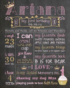 1st 2nd 3rd 4th Birthday Chalkboard Birthday by DesignsByAlaina