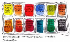 Brenda Swenson's small watercolor palette--she gets such beautiful oranges and clear reds with them.