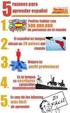 El español en el mun