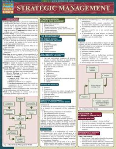This 4 page guide thoroughly covers the process of conducting business activities with diagrams and concise outlining. Browse and download thousands of educational eBooks, worksheets, teacher presentations, practice tests and more at Examville.com - The Education Marketplace (http://www.examville.c