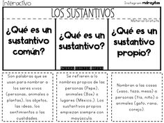Great material to learn and work on nouns Spanish Worksheets, Spanish Teaching Resources, Bilingual Classroom, Bilingual Education, Speech Language Therapy, Speech And Language, Spanish Language, Expository Writing, English Exercises