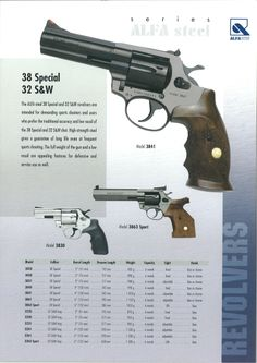 Revolver ALFA 38S&W Special