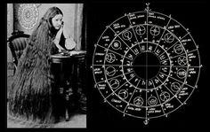 O Vril acreditava que os cabelos longosfuncionava como antenas psíquicas, o que permitiu receber comunicações canalizadas dos alieniginas que vivem em um planeta que orbita Alpha Centauri, no sistema de Aldebaran.