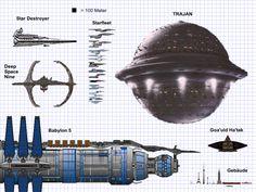 More Perry Rhodan ship size comparisons.