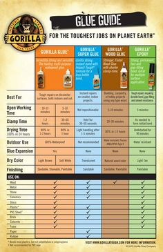 Gorilla glue Glue crafts Diy woodworking Woodworking tips Woodworking tools Diy crafts - Gorilla Glue Gorilla Glue Guide This is supposedly better to use than silicone when applying fence pos - Easy Woodworking Projects, Woodworking Shop, Woodworking Plans, Woodworking Techniques, Wood Projects, Woodworking Jointer, Japanese Woodworking, Woodworking Machinery, Popular Woodworking