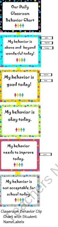 polka dots classroom behavior management clip chart product from The-Teaching-Side on TeachersNotebook.com