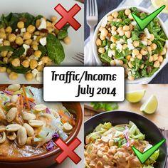 July 2014 traffic and income report #income #blog | hurrythefoodup.com