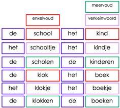 Dit werkblad en nog veel meer in de categorie spelling ng en nk kun je downloaden op de - Werkblad eindigen ...