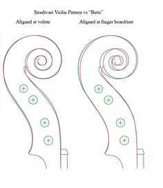 Strad Scroll Pattern - The Pegbox - Maestronet Forums | music ...