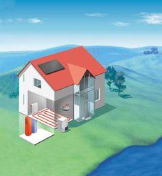 Luftwärmepumpen nutzen die Umgebungsluft #News #Wärmepumpe