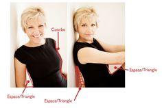"""Suite à mon article sur les """"15 conseils pour un portrait photo"""", voici des conseils photo qui vont vous donner des idées de poses."""