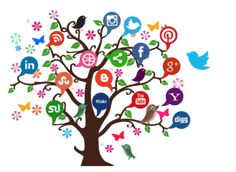 https://www.networkhandlers.com/content/internet-marketing