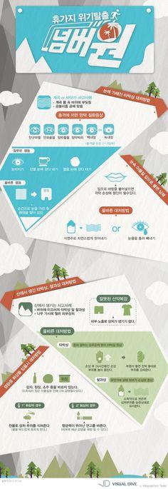 휴가지-위기탈출-넘버원 인포그래픽 inforgraphics