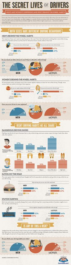 The Secret Lives of Drivers | Flickr - Photo Sharing!