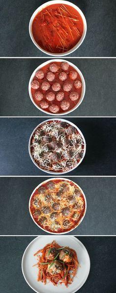 Ultra nem og lækker opskrift på spaghetti med kødboller, hvor det hele kommes i et fad og bages i ovnen.
