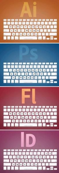 very clever info graphic on Adobe softwares for keyboard shortcuts very clever and useful to have!