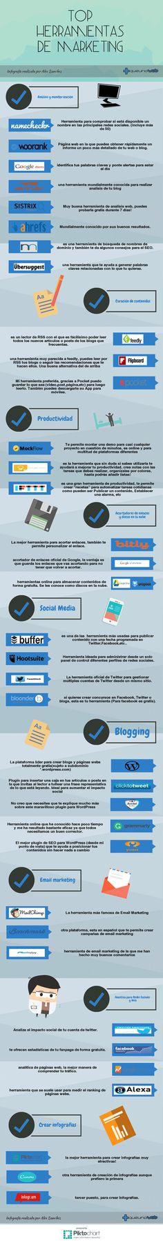 Las mejores herramientas de #MarketingDigital para los profesionales de #SocialMedia