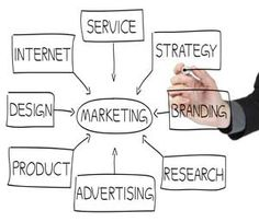 Web marketing: What firms are missing | civil + structural ENGINEER