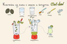 chefdaw - Коктейль из киви с медом и йогуртом