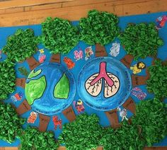 Protect the Forests Earth Day Projects, Earth Day Crafts, School Projects, Projects To Try, Summer Crafts, Diy And Crafts, Crafts For Kids, Earth Day Activities, Activities For Kids