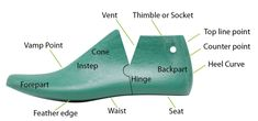 What is a shoe last? The footwear last determines the look, fit, and shape of the shoe. Shoes Sandals, Dress Shoes, Shoe Sketches, Modelista, Shoe Last, Shoe Pattern, Shoe Company, How To Make Shoes, Types Of Shoes