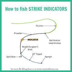 Learn how to setup and fish a Strike Indicator. Fly fishing for trout with an indicator is a super effective method for fishing nymphs. Learn more at http://rivertraditions.com/