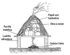 Diseño de hornos- Planos