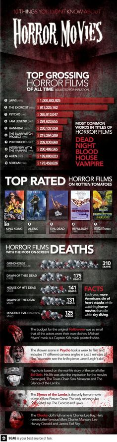 horror story facts
