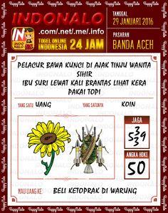 Prediksi Togel Online Indonalo Banda Aceh 29 Januari 2016