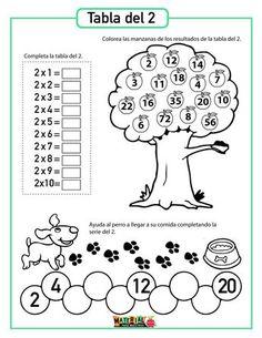 Spring Kindergarten Math and Literacy Worksheets & Activities No Prep First Grade Math Worksheets, Kindergarten Math Worksheets, 1st Grade Math, Teaching Math, Math Activities, Teaching Geography, Math Charts, Math For Kids, Math Classroom
