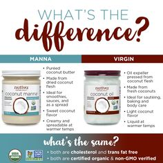 Your Complete Guide to Coconut Manna. Click SHARE below to share this information with family and friends! kitchen.nutiva.com