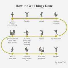 Psychology infographic and charts Psychology : how to get things done. Infographic Description Psychology : how to get things done Self Development, Personal Development, Life Skills, Life Lessons, Mental Training, School Study Tips, New Energy, Self Improvement Tips, Study Motivation