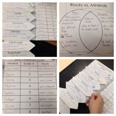 Earth Science for Interactive Notebooks - rocks vs. minerals, properties of minerals, moh's scale